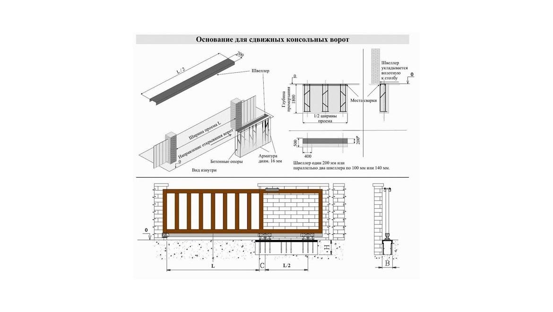 Составление схем и чертежей откатных ворот